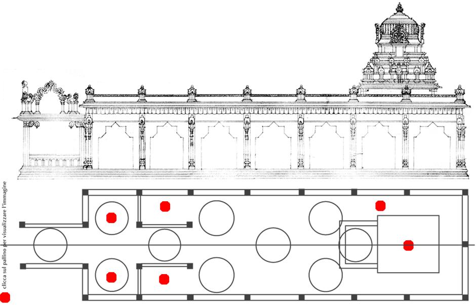 piantina tempio sri lalita tripura sundari